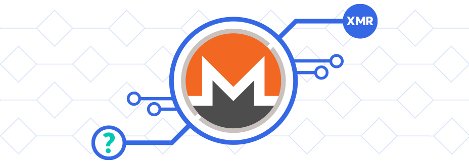 What is Monero? | Anycoin Direct