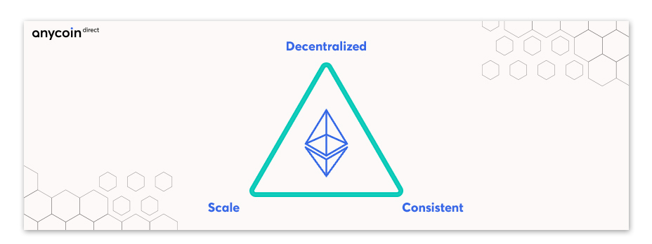 ethereum 2.0 dcs triangle